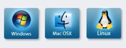 ¿Qué es un Sistema Operativo? Para NO informáticos