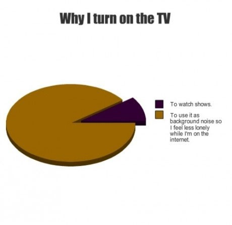 Why I Turn On the TV?:for Men0
