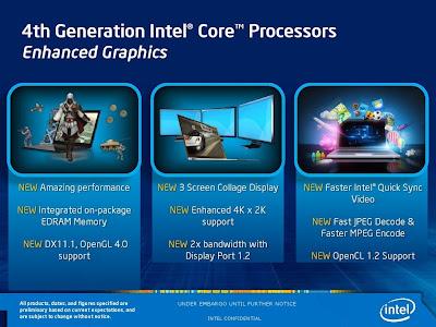 第4世代Coreプロセッサの新機能