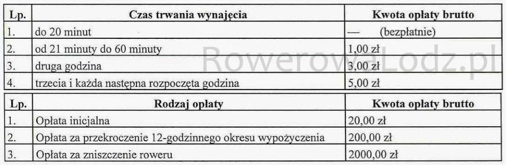 Cennik korzystania z Łódzkiego Roweru Publicznego