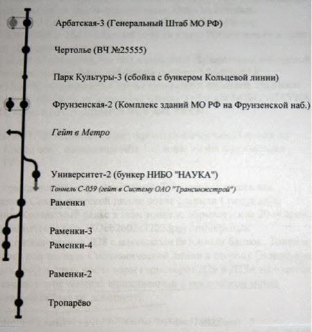 Московского метрополитена,