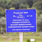 Йога-отдых в Красноусольске 2014
