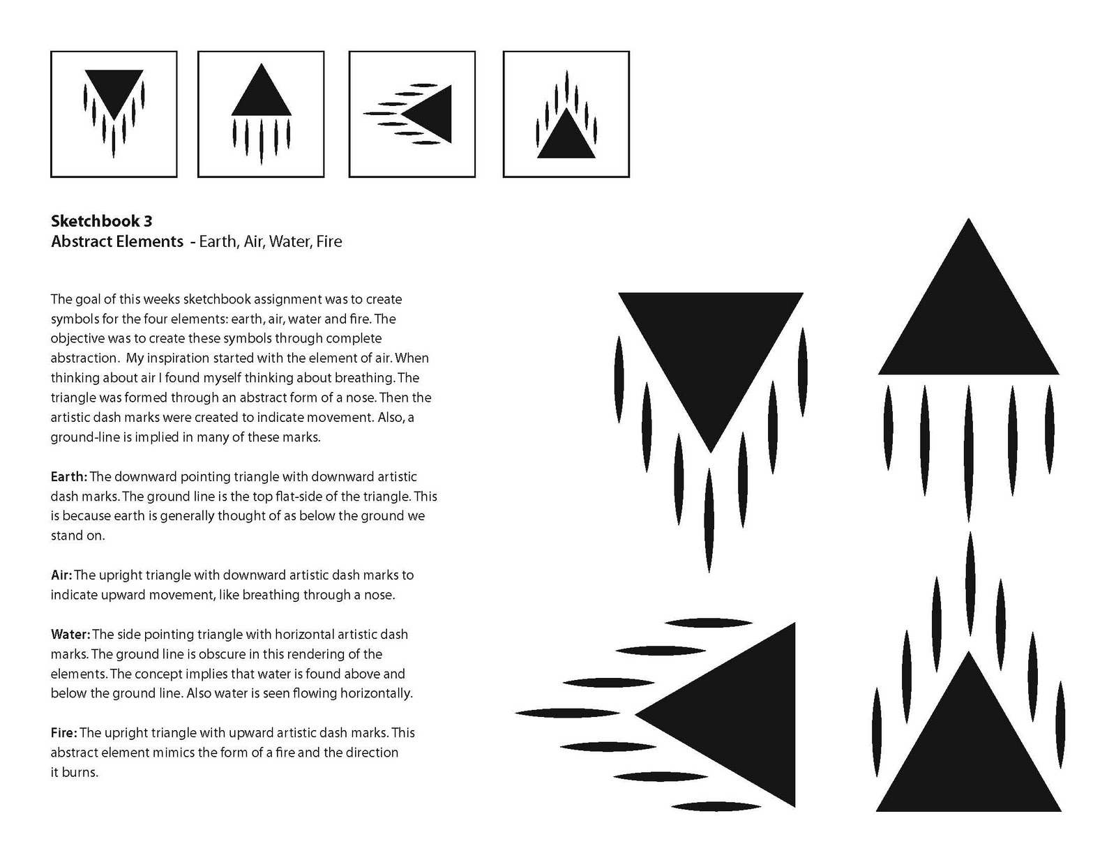 Student work graphic signs and symbols symbol portfolio done in the class thus far im not going to post the entire 26 pages but you can always ask me to see it here is a couple pages from the book biocorpaavc Choice Image