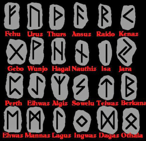 All About Runes