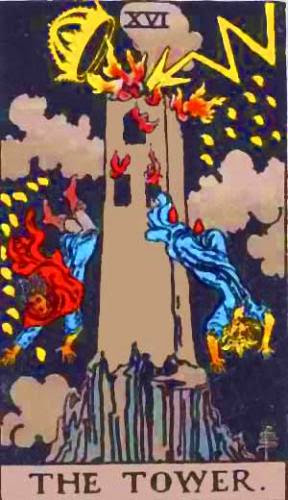 The Tower Tarot Love Relationship Outcome And Reversed