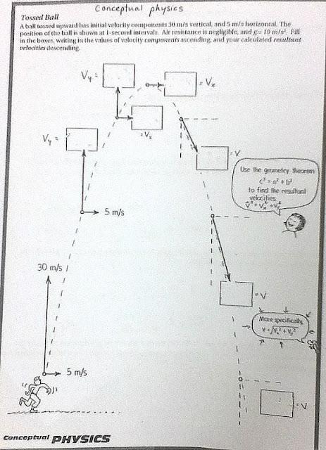 Physics At Desert View High School 2012