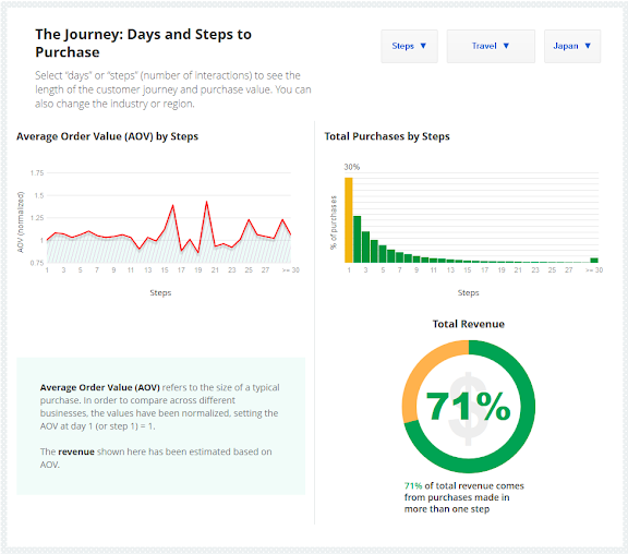 customer-journey-to-online-purchase