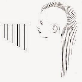 cat toc nu nang cao nguyen ly thiet ke 3 Cắt tóc nữ nâng cao: Nguyên lý thiết kế