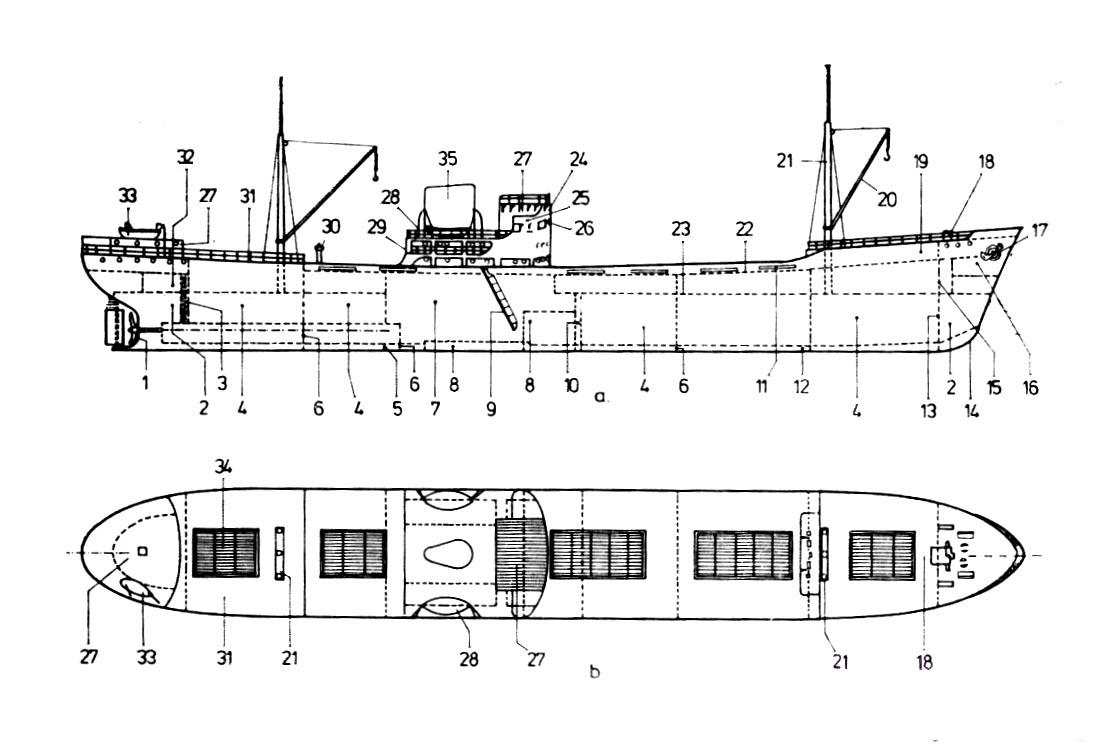 02  schema general u0103 a unui cargobot