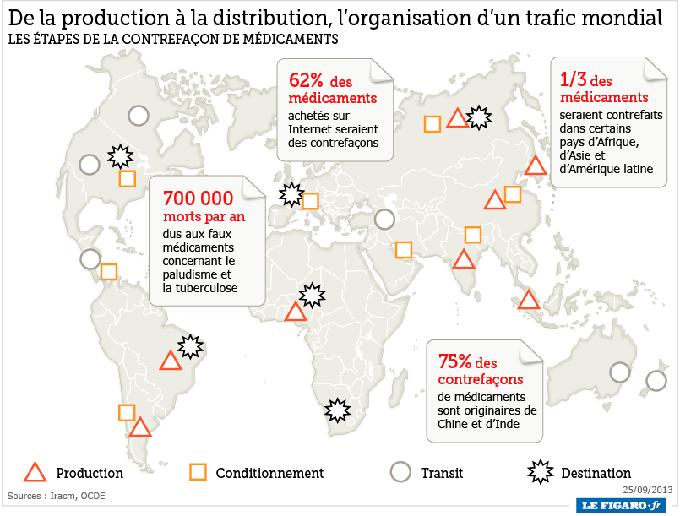 Carte montrant le nombre de faux médicaments en circulation dans le monde