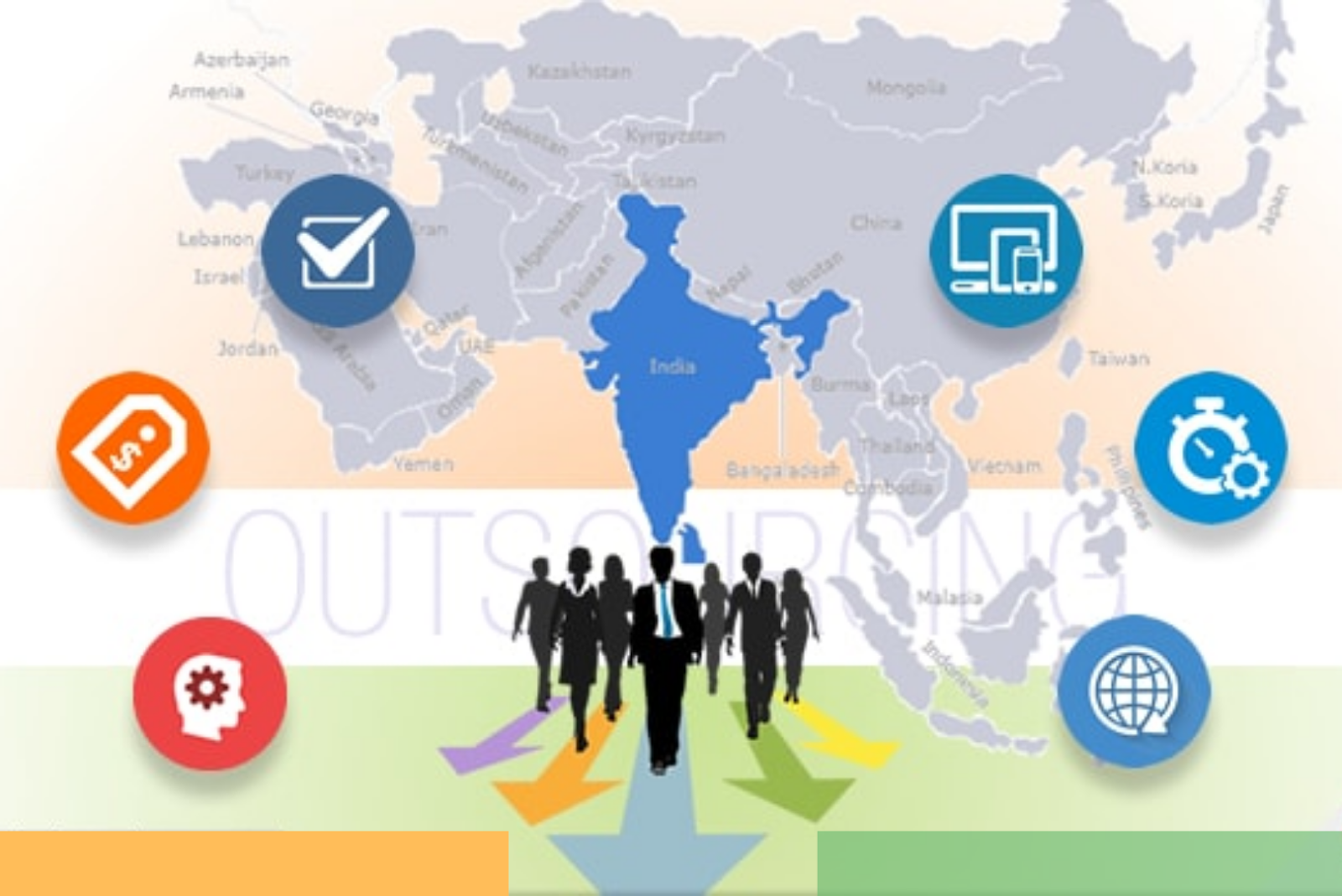 Outsource software development to india