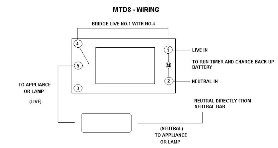 mtd8 timer wiring diagram mtd8 image wiring diagram switchboard timer apsa on mtd8 timer wiring diagram