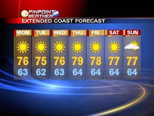 san-diego-news-8-seven-7-day-weather-forecast3
