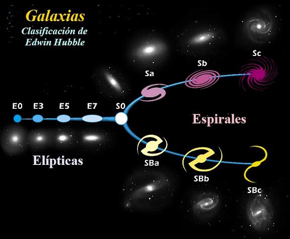 Vía_Láctea_y_Sistema_Solar