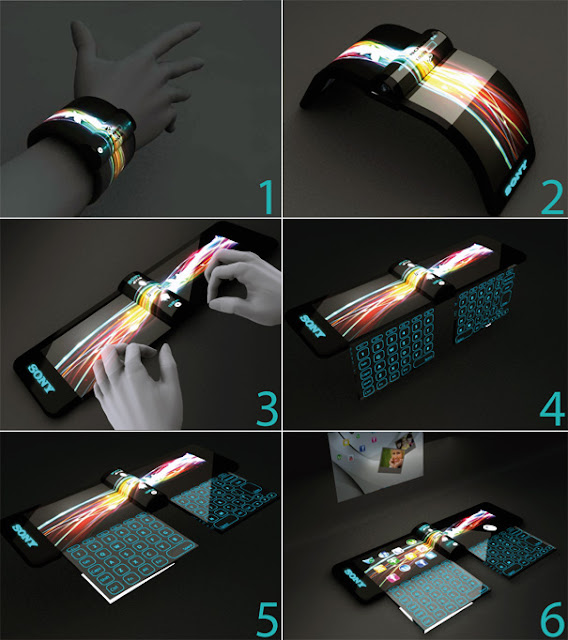 Future Computer Technology Touchscreen OLED Display Wrist Computers Watches 5