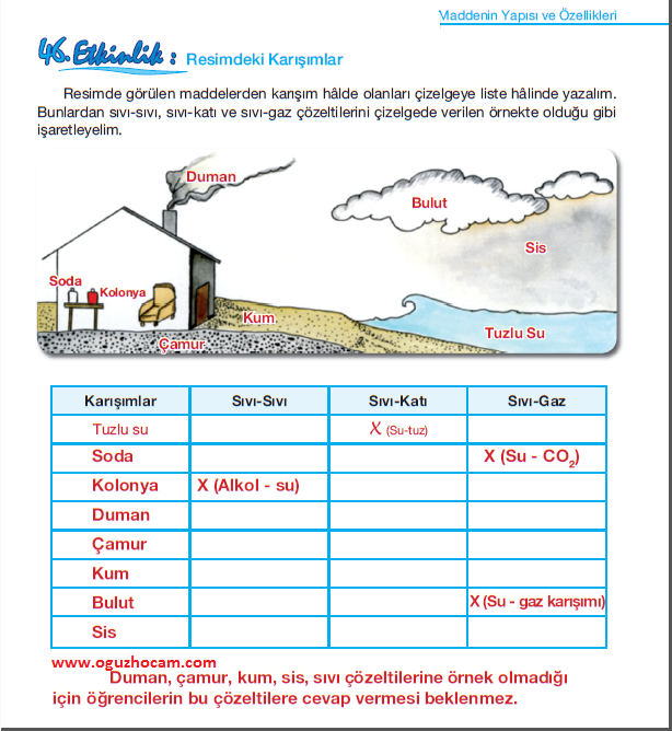 Sınıf fen ve teknoloji çalışma kitabı çözümleri cevapları