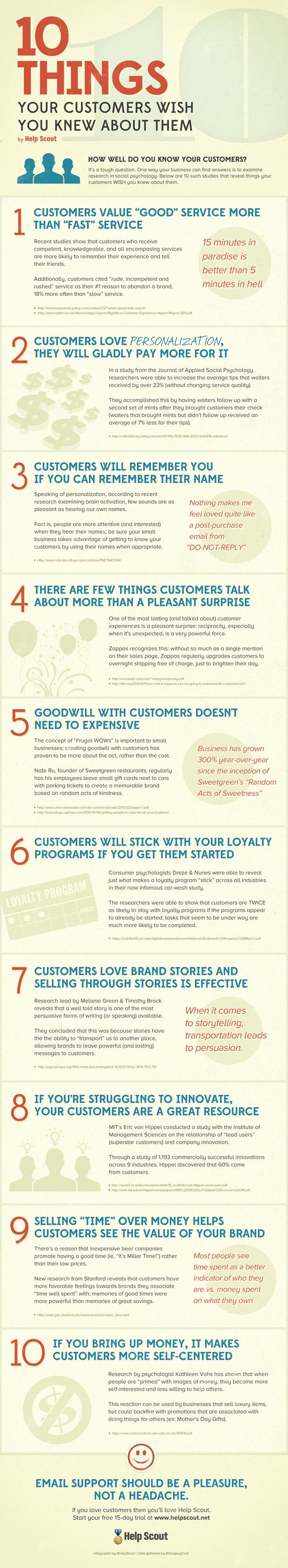 10 cosas que tus clientes desearían que supieras acerca de ellos