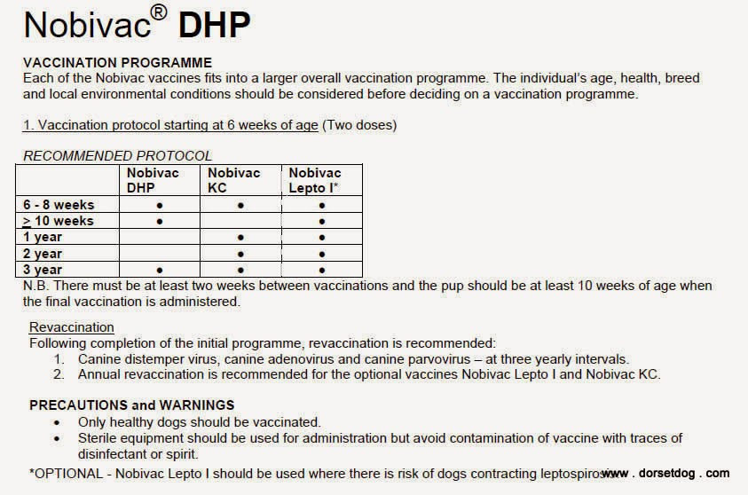 Nobivac frequency of DHP canine vaccines
