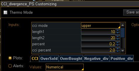 CCI Divergence indicator custom thinkorswim TOS indicator