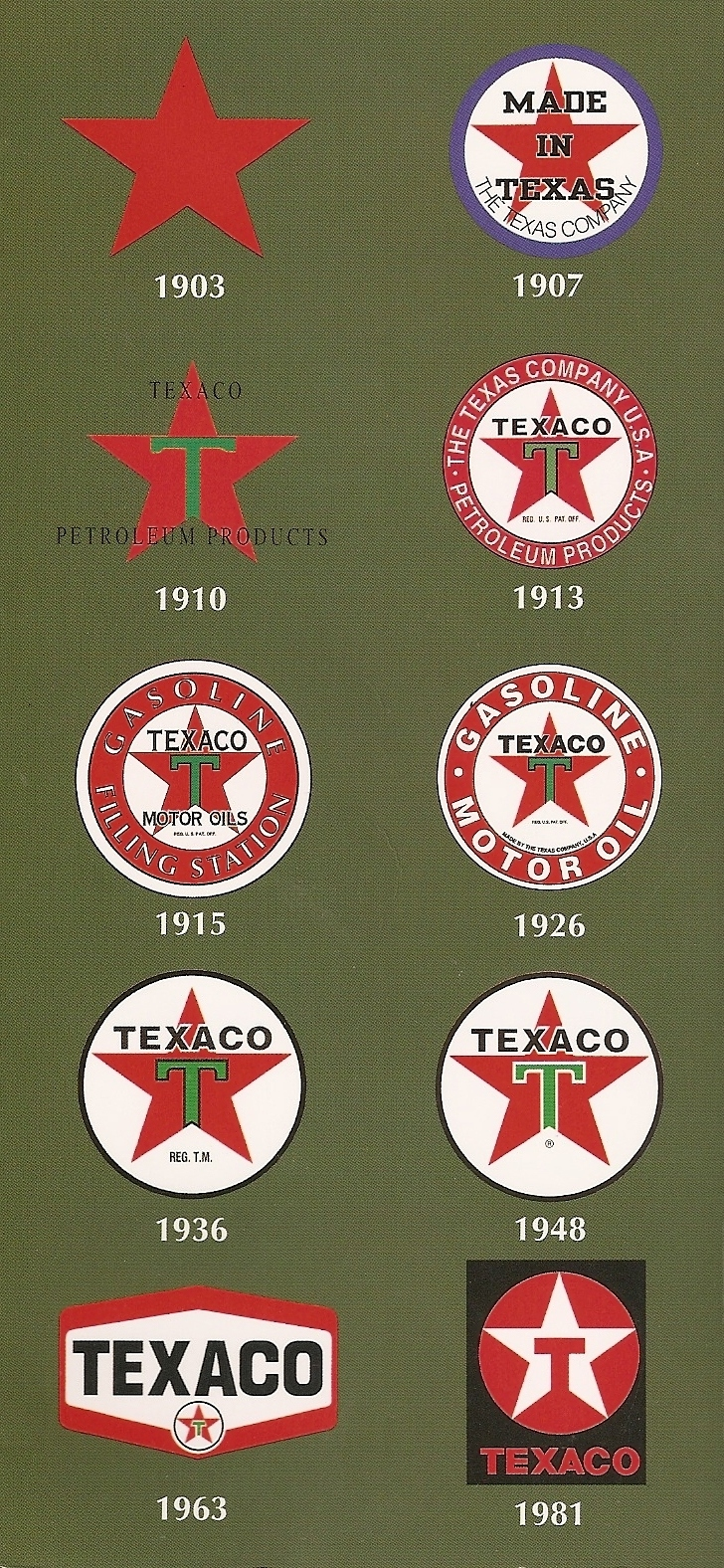 Car Brands Starting With F >> History of All Logos: All Texaco Logos