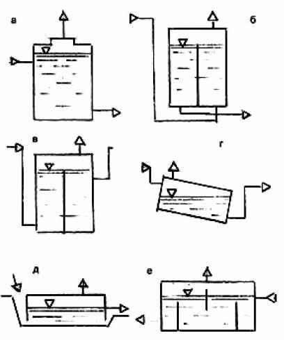 Различные конструкции реактора и систем загрузки и выгрузки