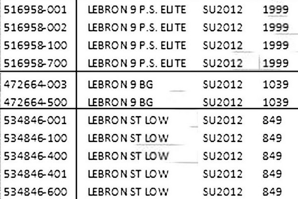 LeBron X Gonna Cost You About 1508230 For Each Shoe