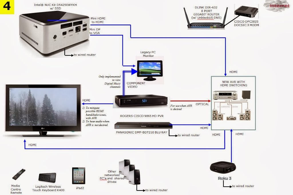 8074 additionally Blu Ray Audio With The Essence Hdacc Part 1 48khz moreover Can I Play My Ipod Through My Old Aiwa Hifi together with 191941264485 moreover Cc30mtusbcbl. on digital optical audio cable issue