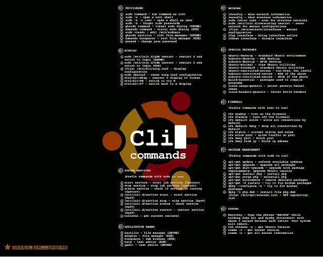 Fondos de pantalla para hacer Linux más fácil
