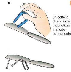 mod-magnetiz-strof