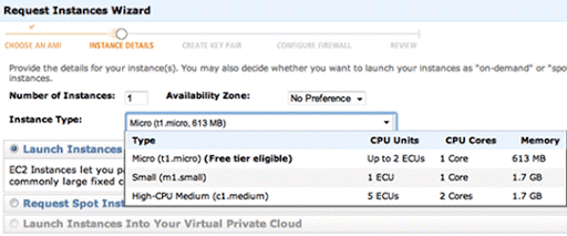 amazon ec2 cloud Groups installation