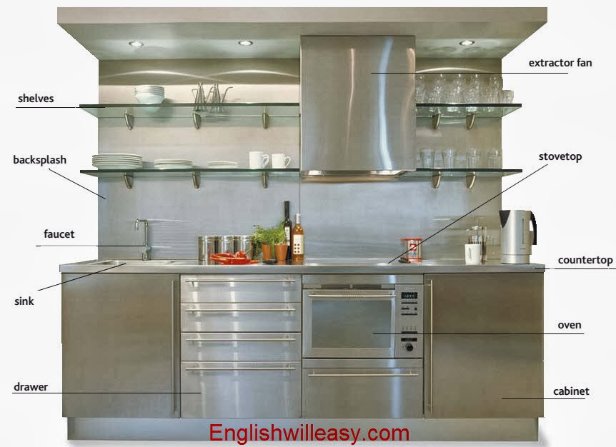 shelves, backsplash , faucet, sink, drawer, extractor fan, stovelop, countertop, oven, cabinet
