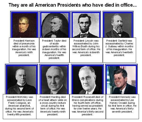 Presidents Who Have Imposed Travel Bans