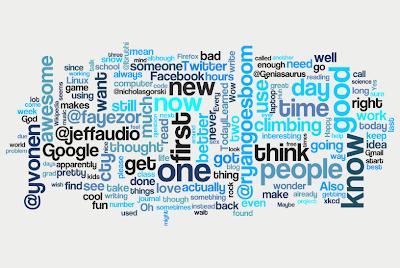 A word cloud of my tweets
