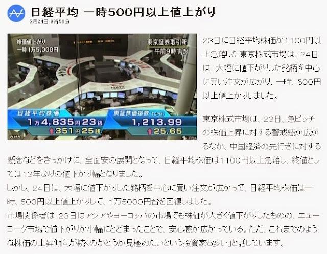 日経平均 一時500円以上値上がり NHKニュース