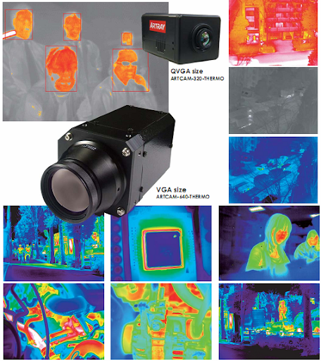 Camera nhiệt và Ảnh chụp bằng camera nhiệt
