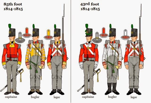 painting guide british 8th army