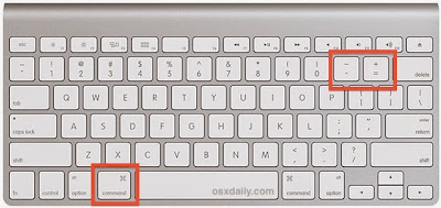 Shortcut of the Day – Mac ZOOM! | LIS TechLearning Portal