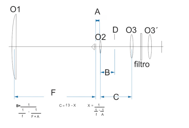 Construcción de un coronógrafo de Lyot. - Página 3 Captura%2Bde%2Bpantalla%2Bcompleta%2B29052015%2B014612%2Ba.m.