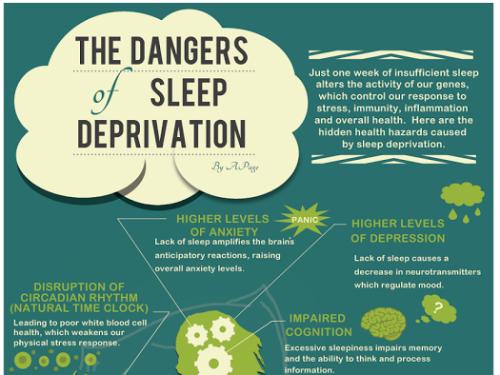 Pericolele de privarea de somn
