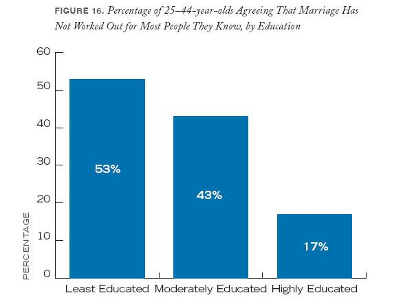 from Emanuel online dating percentages marriage