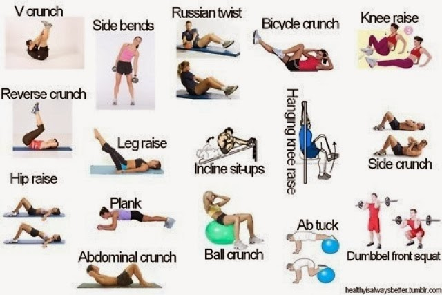 Exercise sweetdotaddiction for Floor exercises for abs