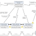 Value Stream Mapping the Google Apps Transition