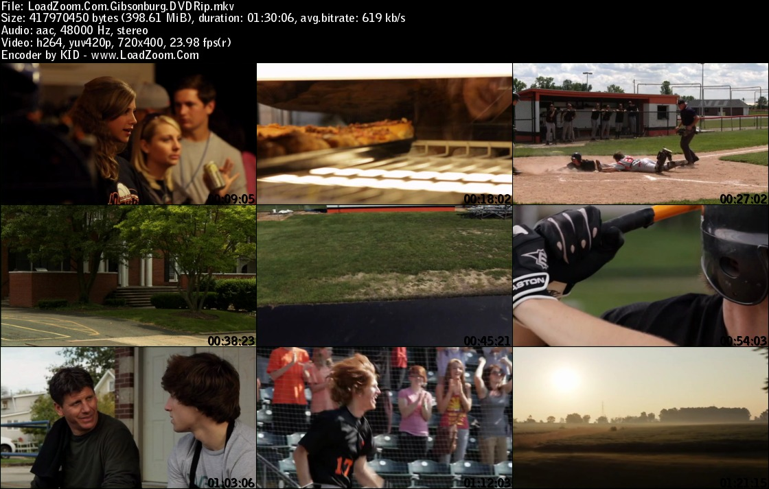 movie screenshot of Gibsonburg fdmovie.com