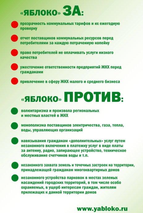 Яблоко ЗА Яблоко ПРОТИВ (обложка 2)