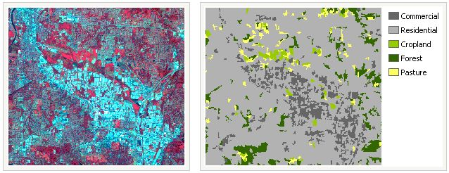 perubahan landuse - Landsat