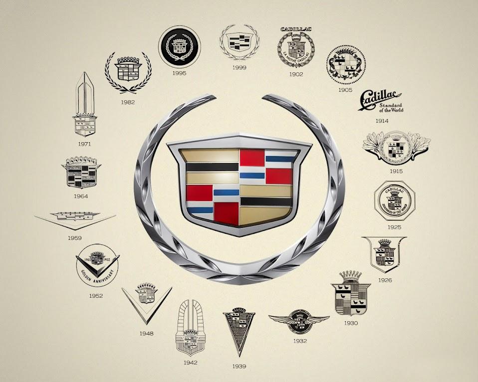 26.03 лекция по истории Cadillac