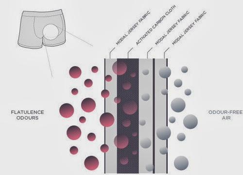 lapisan kain fiber karbon aktif