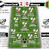 Ferro Carril 2 - Almagro 0: con algunos destellos de magia
