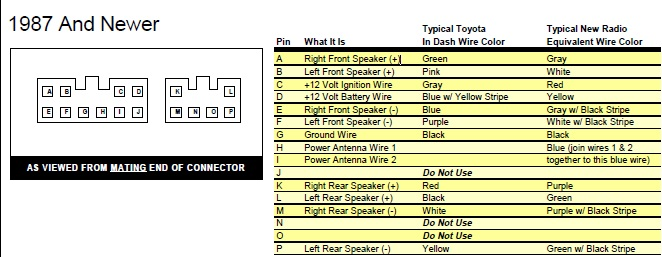2010 Radio Wiring Diagram question Toyota RAV4 Forums