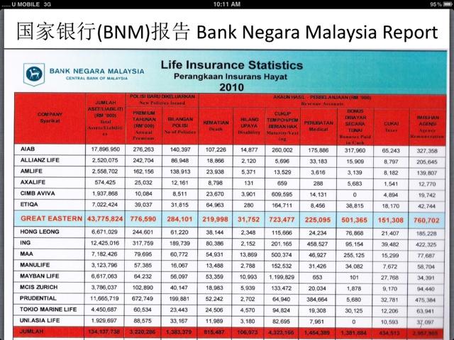 My Life Insurance Career Life Path 我的寿险生涯 August 2012